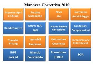 Manovra Correttiva 2010