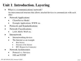 Unit 1 :  Introduction. Layering