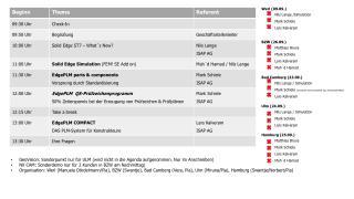 Werl (09.09.) Nils Lange /Simulation Mark Schiele Lars Kalveram BZW (26.09.) Matthias Bruns