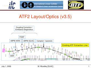ATF2 Layout/Optics (v3.5)