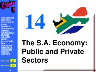 The S.A. Economy: Public and Private Sectors