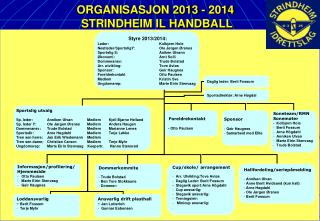 ORGANISASJON 2013 - 2014  STRINDHEIM IL HANDBALL