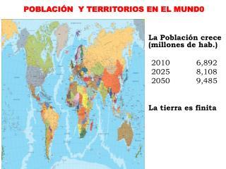 La Población crece (millones de  hab .)     2010           6,892     2025           8,108