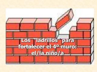 """Los  """"ladrillos"""" para fortalecer el 4º muro:   el/la niño/a"""