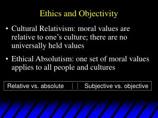 Ethics and Objectivity