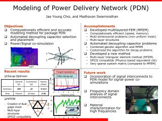 Modeling of Power Delivery Network (PDN)  Jae Young Choi,  and Madhavan Swaminathan