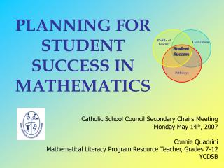 PLANNING FOR STUDENT SUCCESS IN MATHEMATICS