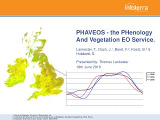 PHAVEOS - the PHenology And Vegetation EO Service.