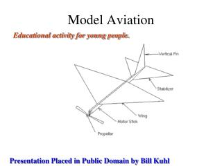 Model Aviation