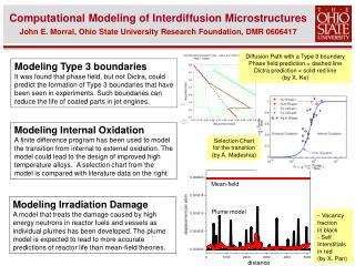 Modeling Type 3 boundaries