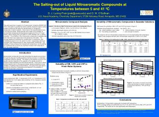 The Salting-out of Liquid Nitroaromatic Compounds at  Temperatures between 5 and 41  º C