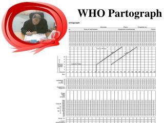 WHO Partograph