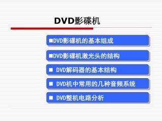 DVD 影碟机的基本组成