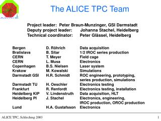 The ALICE TPC Team
