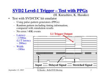 SVD2 Level-1 Trigger – Test with PPGs