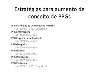 Estrat�gias para aumento de conceito de PPGs