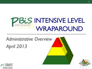 INTENSIVE LEVEL WRAPAROUND