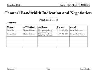 Channel Bandwidth Indication and Negotiation
