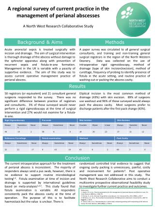 A regional survey of current practice in the management of perianal abscesses