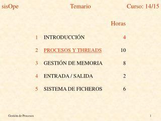 Horas INTRODUCCIÓN 4 PROCESOS Y THREADS 10 GESTIÓN DE MEMORIA8 ENTRADA / SALIDA2