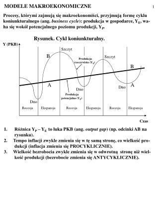 Różnica Y P  – Y E   to luka PKB (ang.  output gap ) (np. odcinki AB na rysunku).