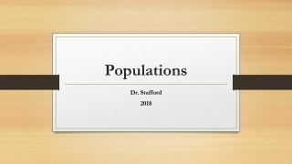 Human Population Growth