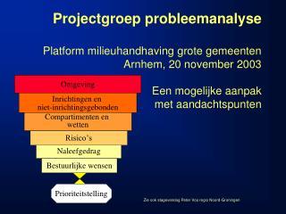 Zie ook stageverslag Peter Vos regio Noord-Groningen