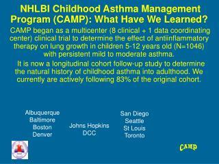 NHLBI Childhood Asthma Management Program (CAMP): What Have We Learned?