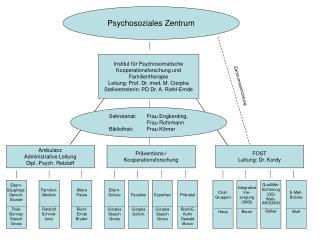 Präventions-/ Kooperationsforschung