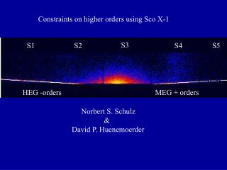 Constraints on higher orders using Sco X-1