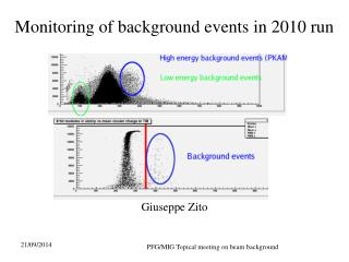 Monitoring of background events in 2010 run Giuseppe Zito