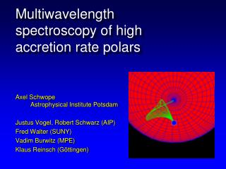 Multiwavelength spectroscopy of high accretion rate polars