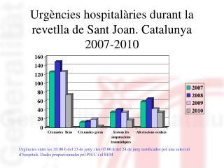 Urgències hospitalàries durant la revetlla de Sant Joan. Catalunya 2007-2010