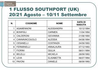 1 FLUSSO SOUTHPORT (UK) 20/21 Agosto – 10/11 Settembre