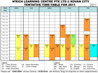 TENTATIVE TIME-TABLE FOR 2011