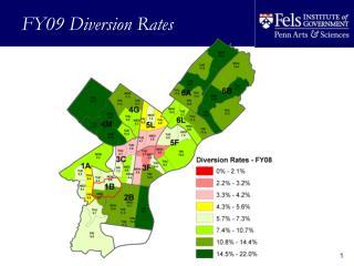 FY09 Diversion Rates