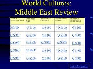 World Cultures:  Middle East Review