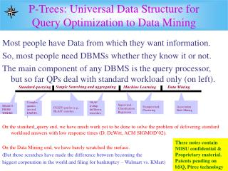 P-Trees: Universal Data Structure for Query Optimization to Data Mining