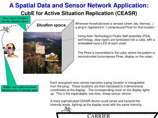 A Spatial Data and Sensor Network Application:
