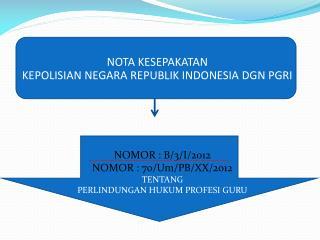 NOTA KESEPAKATAN KEPOLISIAN NEGARA REPUBLIK INDONESIA DGN PGRI