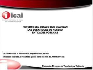 REPORTE DEL ESTADO QUE GUARDAN  LAS SOLICITUDES DE ACCESO  ENTIDADES PÚBLICAS