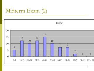 Midterm Exam (2)