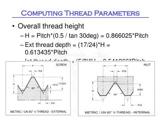 Computing Thread Parameters
