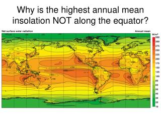 Why is the highest annual mean insolation NOT along the equator?