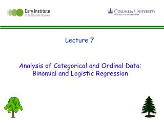 Analysis of Categorical and Ordinal Data:  Binomial and Logistic Regression
