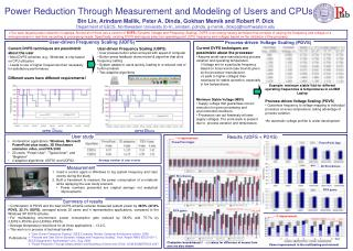 Power Reduction Through Measurement and Modeling of Users and CPUs
