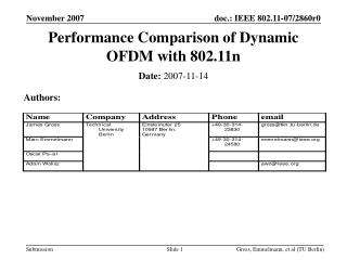 Performance Comparison of Dynamic OFDM with 802.11n