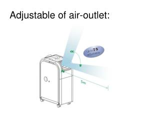 Adjustable of air-outlet: