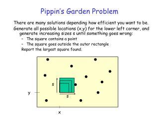 Pippin s Garden Problem