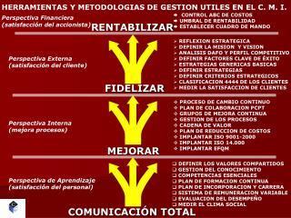 HERRAMIENTAS Y METODOLOGIAS DE GESTION UTILES EN EL C. M. I.